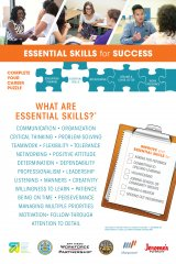 Essential skills poster in English
