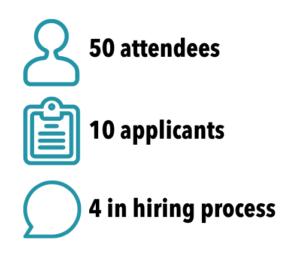 Infographic Valkyrie recruitmentevent 2018 V01 Dr