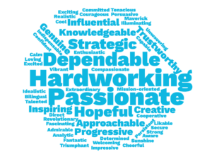 Word cloud of adjectives San Diego Workforce Partnership