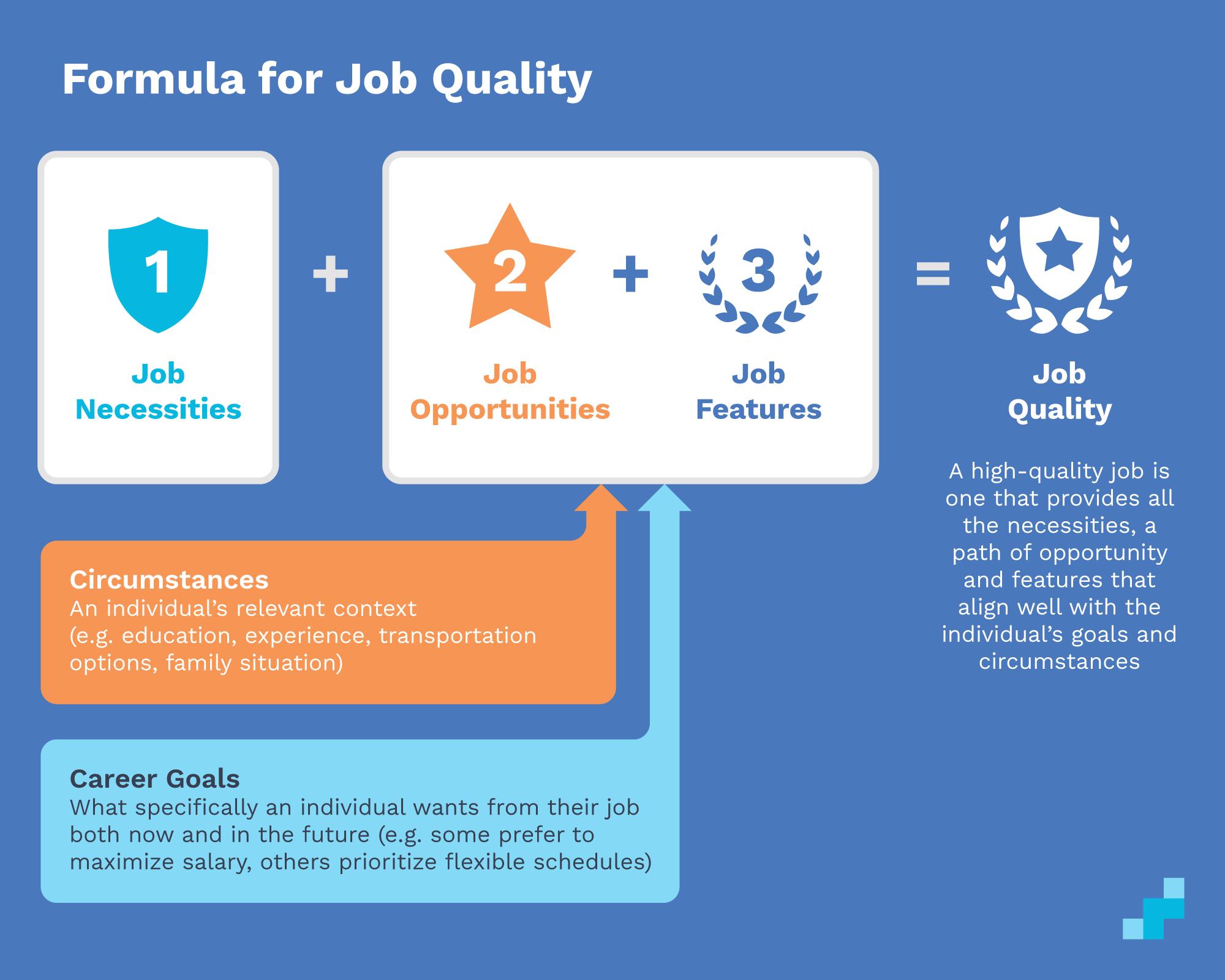 Formula for job quality infographic